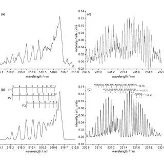 (PDF) Crossed-beam universal-detection reactive scattering