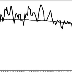(PDF) The Italian Renaissance Economy (1250-1600)