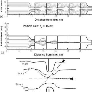(PDF) Cluster beam deposition: A tool for nanoscale