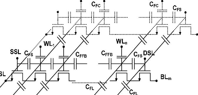Schematic of basic structure of the NAND Flash string