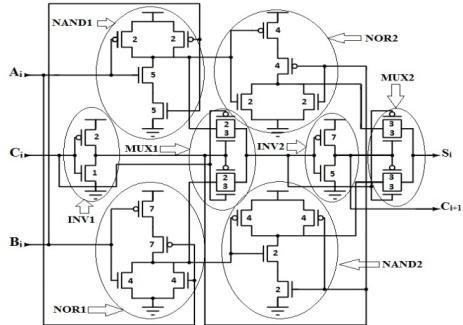 The proposed alternative logic-3(AL-3) (a) Block diagram