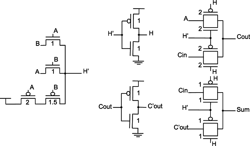 (a) Schematic of proposed 1-bit FA, and (b) its layout