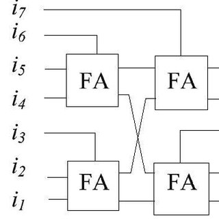 (PDF) A Low Power Flash ADC with Wallace Tree Encoder