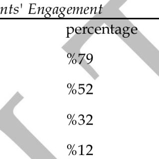 The qualitative content analysis scheme (Creswell, 2012, p