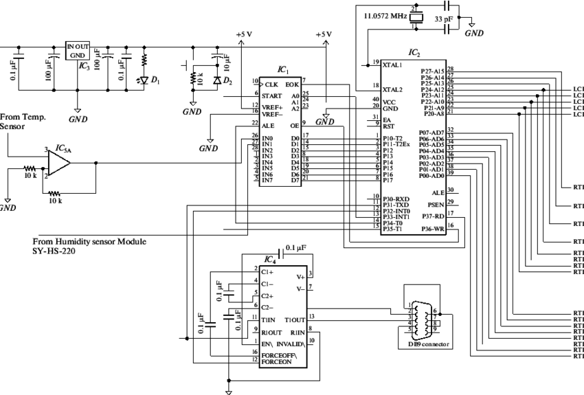 Schematic of System. (IC 1 ) ADC0808D, (IC 2 ) P89c51RD2BN