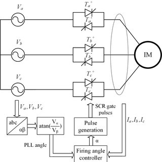(PDF) Current Limiting and Torque Pulsation Reduction of