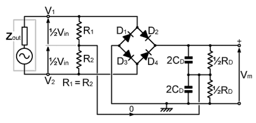 General circuit diagram of the Bridge rectifier (a) Full