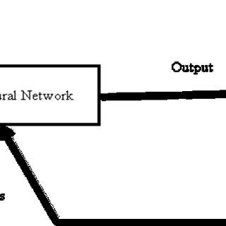 (PDF) An Efficient Hybrid Multilevel Intrusion Detection