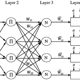 (PDF) Prediction of unsaturated hydraulic conductivity