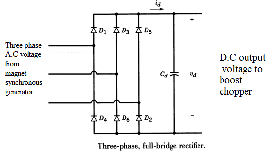 Equivalent circuit of PMSG for one phase Three Phase Full