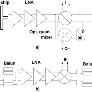 Proposed inductive shunt–shunt feedback amplifier and its