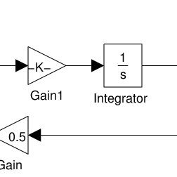 (PDF) Modular static scheduling of synchronous data-flow