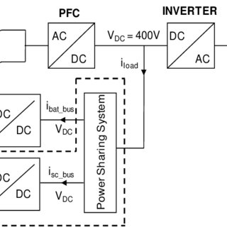 (PDF) Battery/Supercapacitors Combination in
