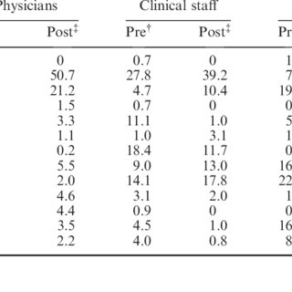 (PDF) Implementation of an electronic health records