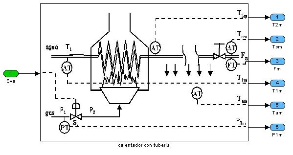 ejemplo de fichero de modelo de sistema entregado a los