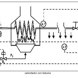 (PDF) Auto-aprendizaje práctico de Control de Sistemas
