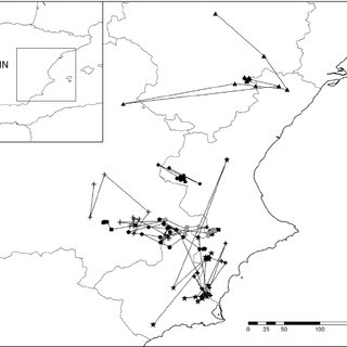 (PDF) Exploring juvenile golden eagles' dispersal