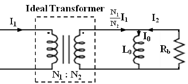 Equivalent circuit of a measurement current transformer