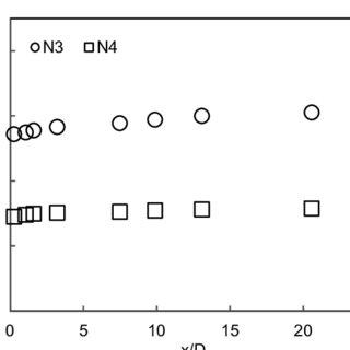 (PDF) Etude des performances thermiques en convection