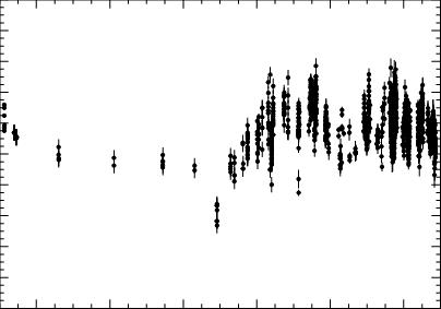 O-C diagram for BL Cam using the new quadratic ephemeris