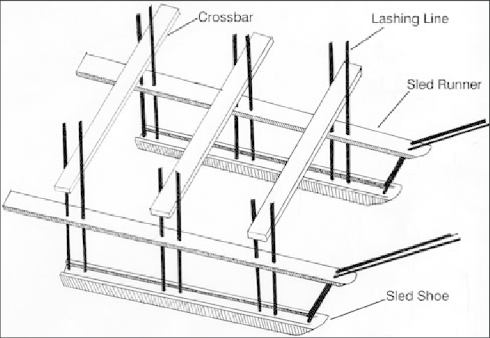 EXPLODED SCHEMATIC DRAWING OF A PHILLIP'S GARDEN SLED