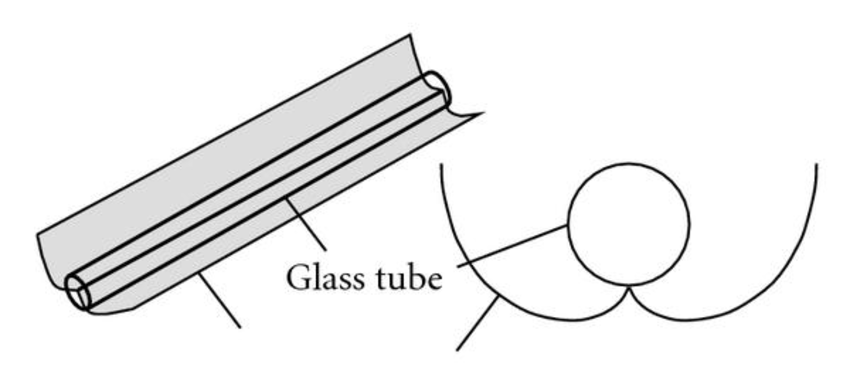 (a) Glass tube configuration. (b) Tube with CPC collector