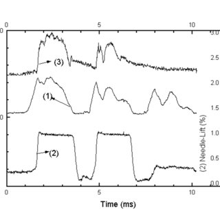 (PDF) DETECTION OF CAVITATION IN FUEL INJECTOR NOZZLES