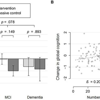 (PDF) Gains in cognition through combined cognitive and