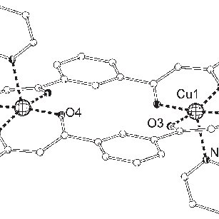 250 MHz 1 H NMR spectrum of [Co 2 (H 2 L) 2 (dmf) 4 ] (4