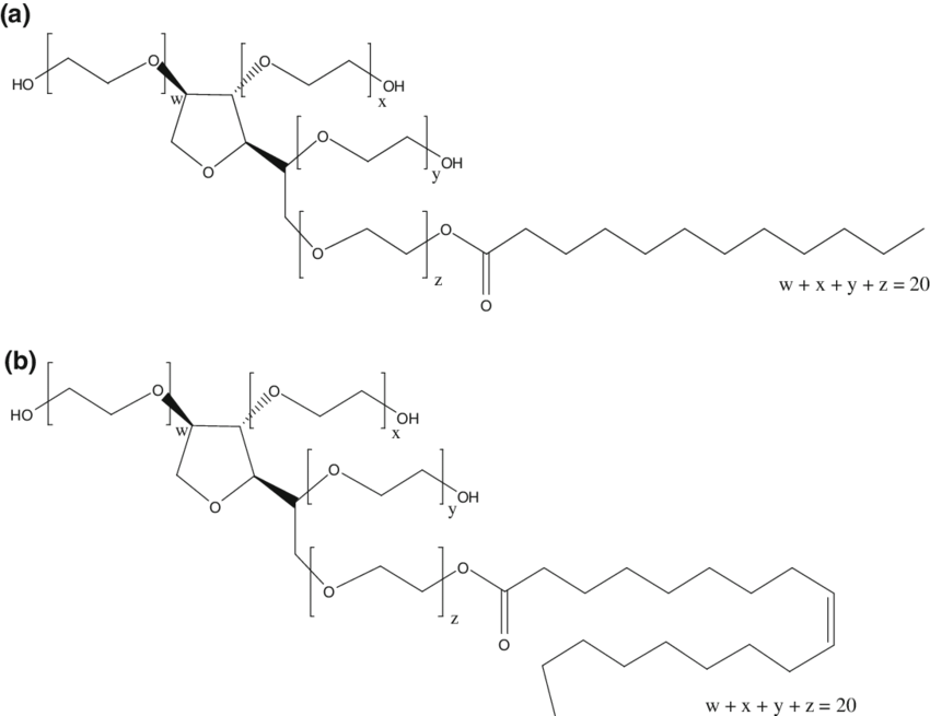 Chemical structure of (a) polysorbate 20 (Tween ® 20) and