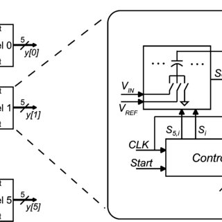 UWB direct conversion receiver block diagram for high-data