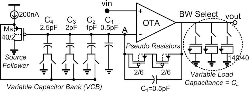 Schematic of the VGA. Gain is set by the variable