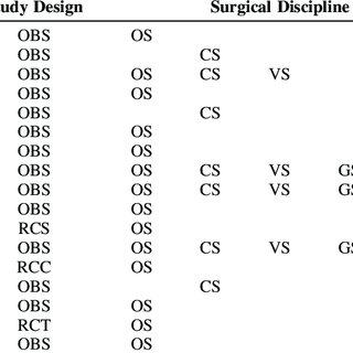(PDF) Multimodal Patient Blood Management Program Based on