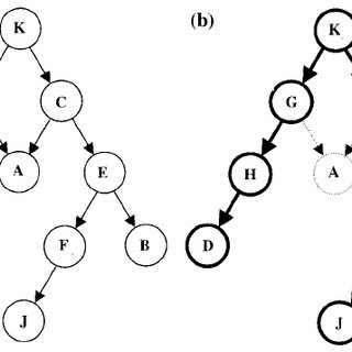 (PDF) Diagrammatic Reasoning: An Artificial Intelligence