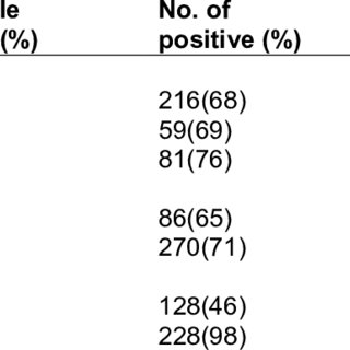 (PDF) Prevalence and Economic Impact of Bovine Fasciolosis