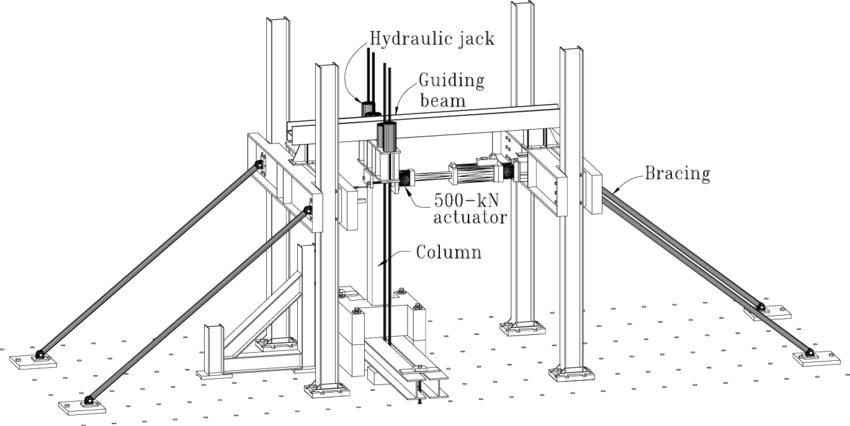 Test setup for cyclic flexure and axial load tests