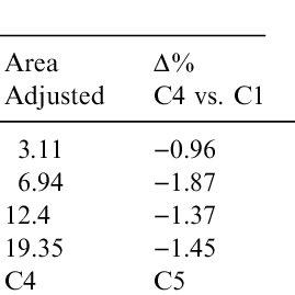 (PDF) Adjustment method for mechanical Boston Scientific