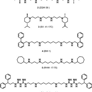 (PDF) Interrogating alkyl and arylalkylpolyamino (bis)urea