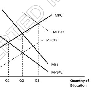 (PDF) Education policy in South Korea: A contemporary