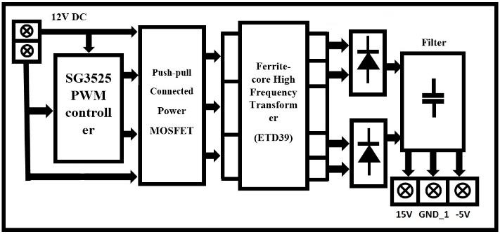 Design and implementation of the SMPS for IGBT Driver (PDF
