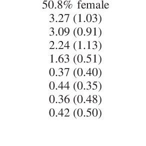 (PDF) A Longitudinal Study of the Association Between