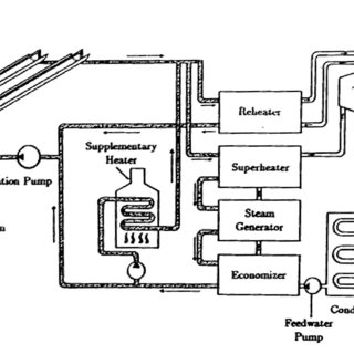 2: The basic features of the A.N.U. reciprocating steam