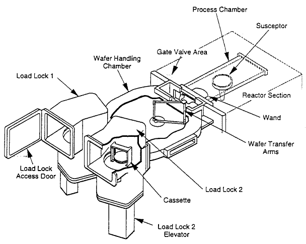 ASM Epsilon–1 RTCVD reactor wafer handling components
