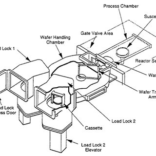Cross–sectional view of reactor section of ASM Epsilon–1
