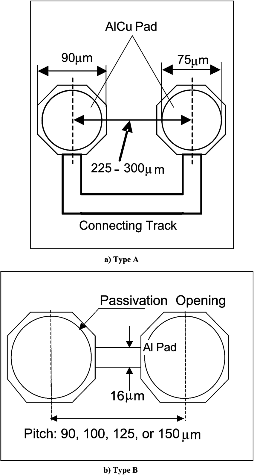 Details of test chip designs: pad pitch, layout, materials