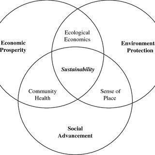(PDF) Crime prevention through environmental design in