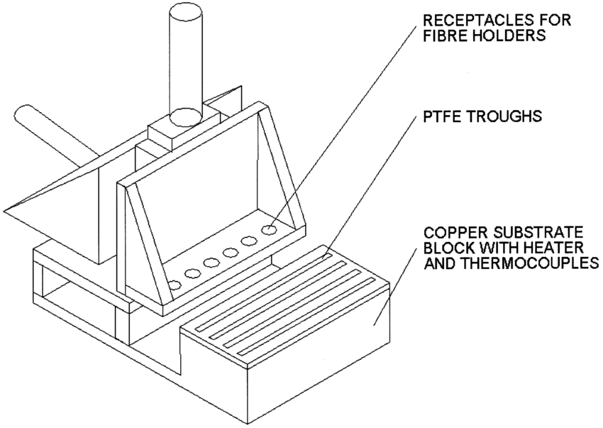 Schematic diagram of the etching system. PTFE etch and
