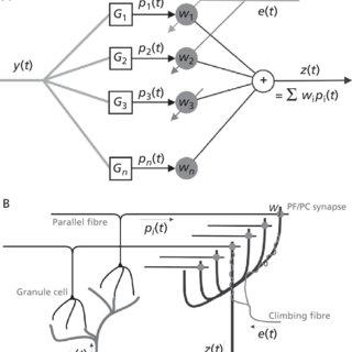 1 Geometry of planar