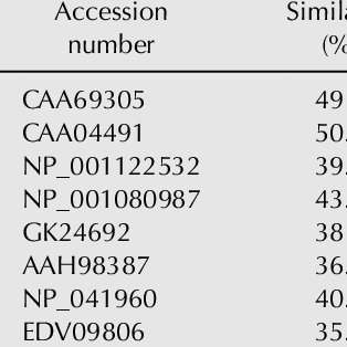 ( a ) Amplified DNA fragments representing the intervening