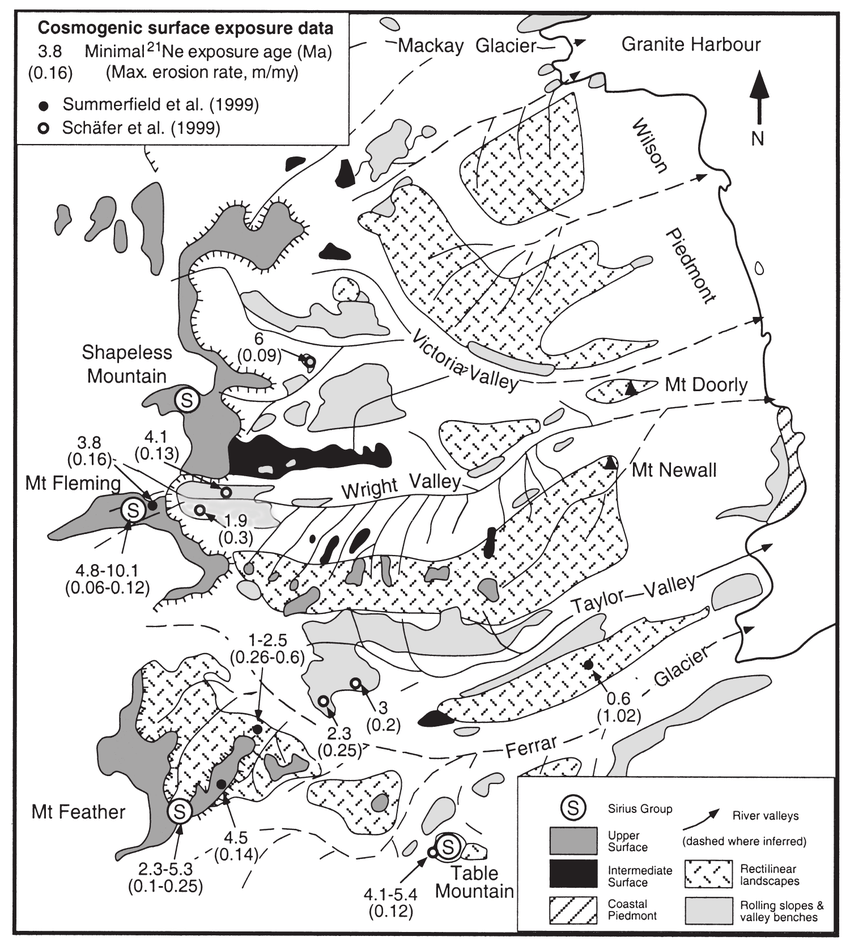 Distribution of main landscape types together with the